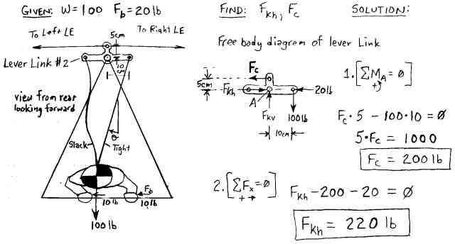 Bell Crank Lever Design : Bellcrank